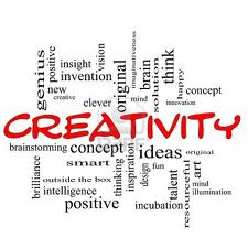 Creativity wordle